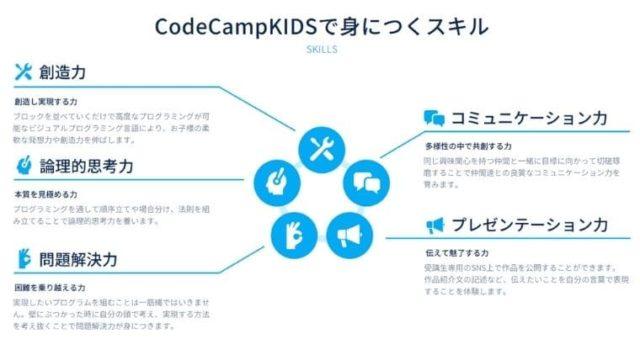オンラインプログラミング教室 コードキャンプキッズ
